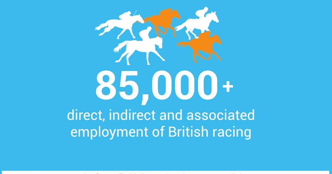 Work in racing